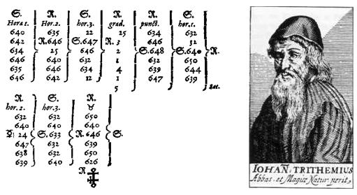 Johannes Trithemius و نمونه ای از کتاب هايش