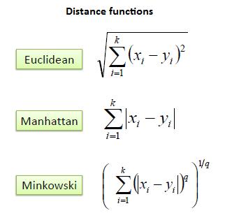 تابع فاصله (distance function) K نزدیکترین همسایه