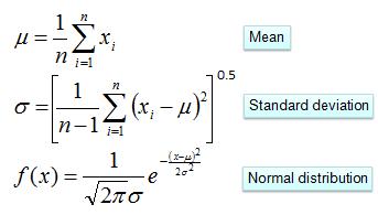 میانه - انحراف معیار - توزیع نرمال