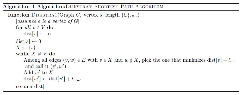 الگوریتم دیکسترا