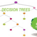 دسته بندی درخت تصمیم