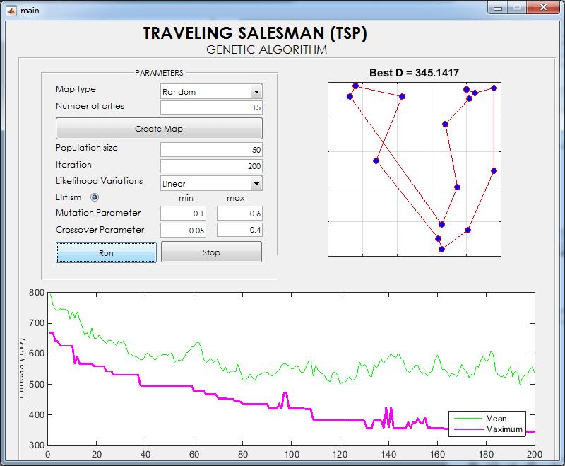 سورس کد الگوریتم ژنتیک برای حل مسئله فروشنده دوره گرد TSP دوره گرد در متلب