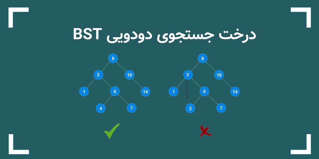 درخت جستجوی دودویی BST
