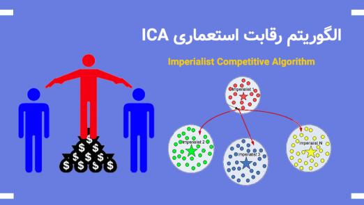 الگوریتم رقابت استعماری Imperialist Competitive Algorithm