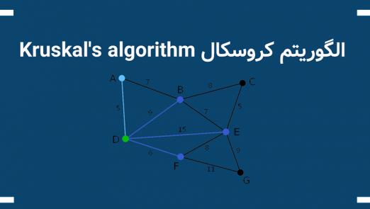 الگوریتم کروسکال Kruskal's algorithm