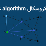 الگوریتم کروسکال