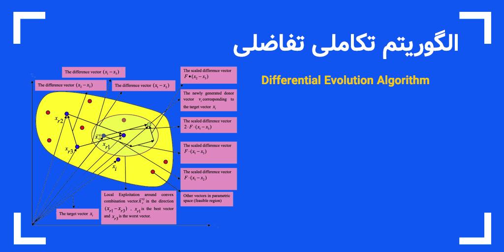 Differential Eevolution Algorithm