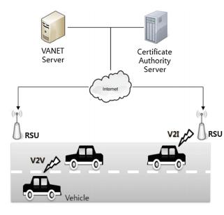 حملات در لایه های شبکه