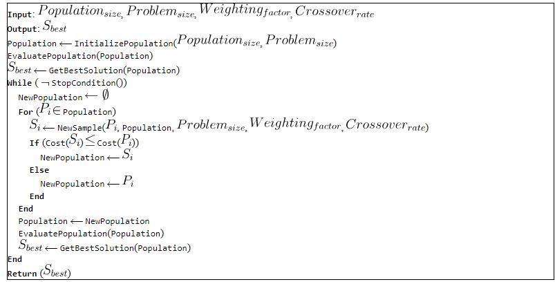 الگوریتم DE