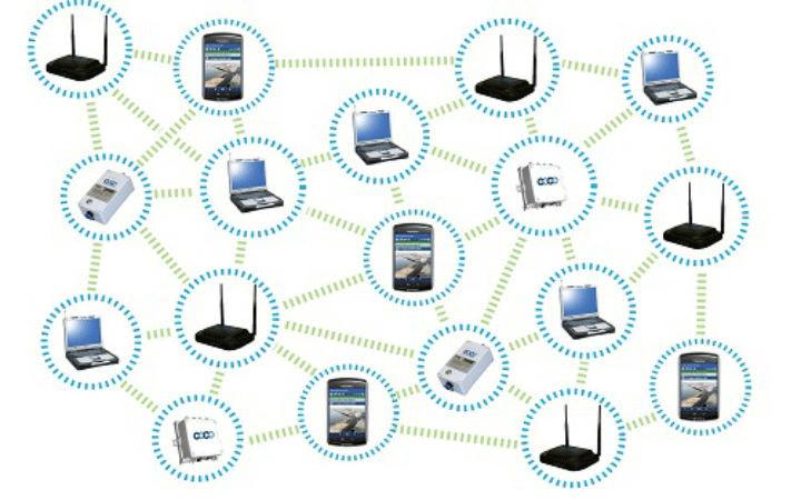 مسیریابی در شبکه های ادهاک
