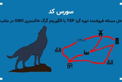 حل مسئله فروشنده دوره گرد TSP با الگوریتم گرگ خاکستری GWO در متلب