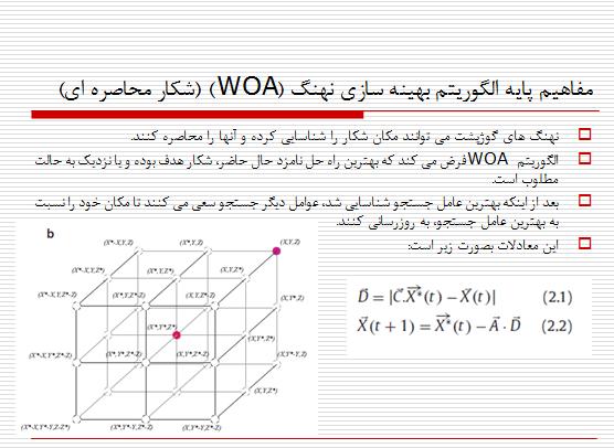 پاورپوینت الگوریتم WOA