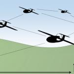 شبکه های ادهاک پروازی FANET