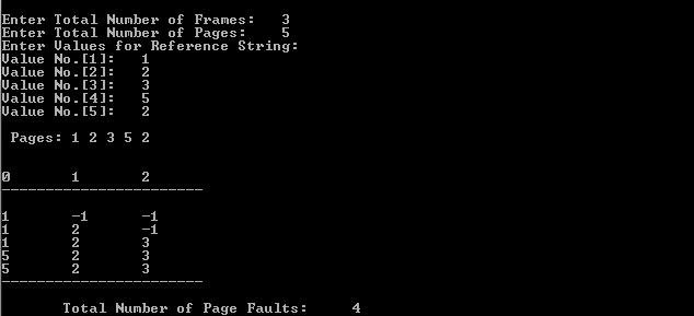 الگوریتم جایگزینی صفحه LRU