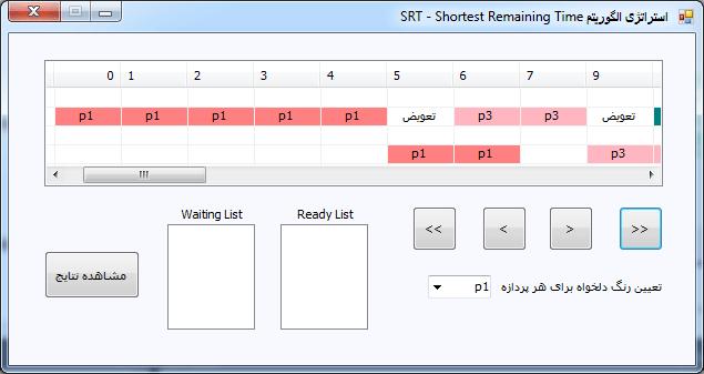 برنامه الگوریتم های زمانبندی سی شارپ