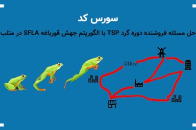 حل مسئله فروشنده دوره گرد TSP با الگوریتم جهش قورباغه SFLA در متلب
