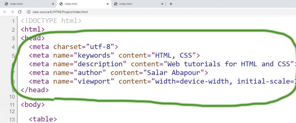 آموزش HTML متا تگ