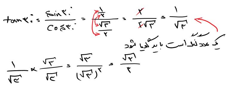محاسبه تانژانت
