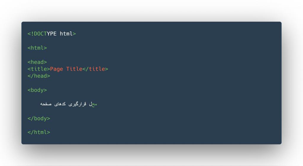 html چیست و ساختار داخلی اچ تی ام ال