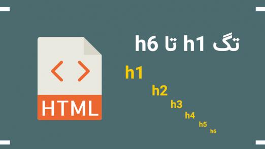 تگ h1 تا h6 در HTML