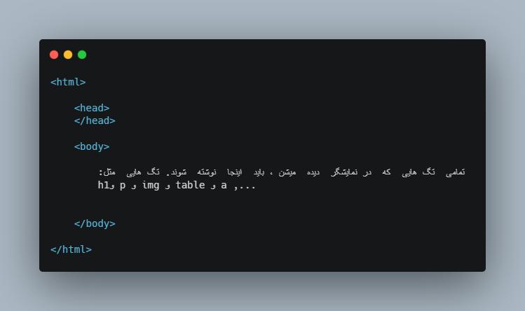 تگ body در html کجا نوشته میشه؟