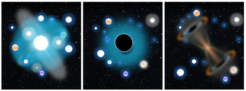 الگوریتم MVO سفید چاله سیاه چاله کرم چاله