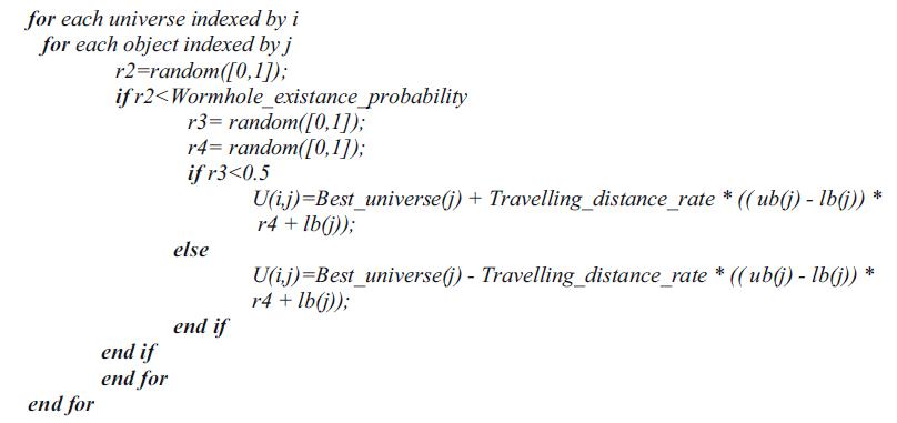 شبه کد کرم چاله در الگوریتم MVO