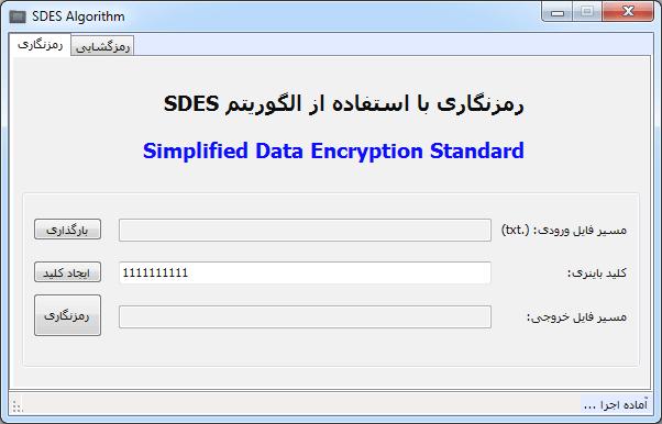 الگوریتم رمزگذاری و رمزگشایی SDES