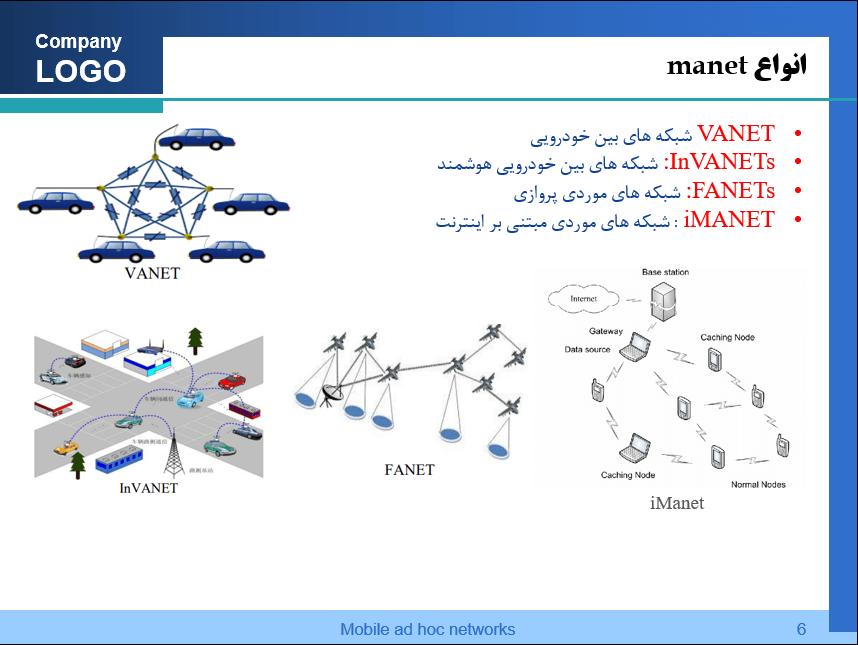 پاورپوینت شبکه سیار موردی Manet