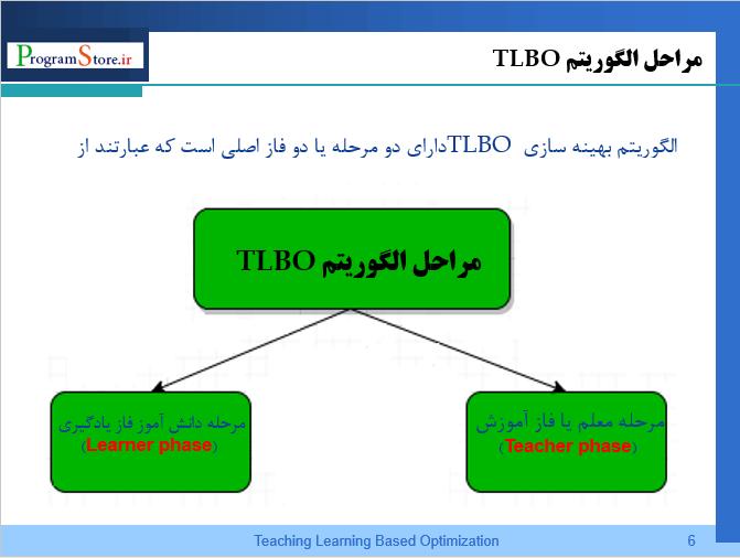 پاورپویت الگوریتم TLBO