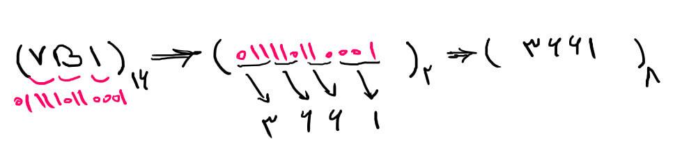 مثال تبدیل مبنای شانزده به هشت
