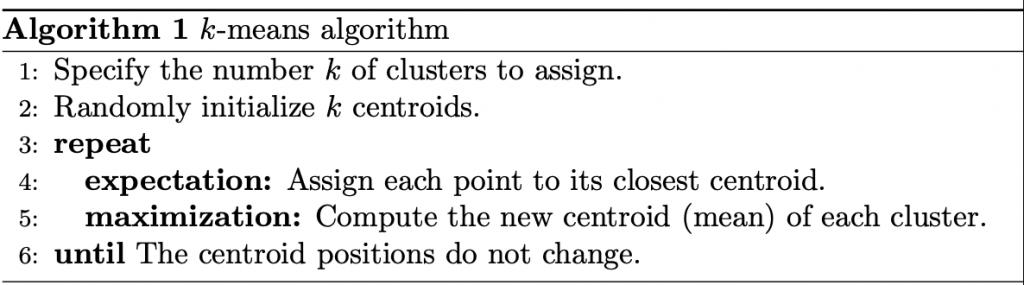 آموزش پایتون پیشرفته - راهنمایی عملی خوشه بندی K-Means در پایتون